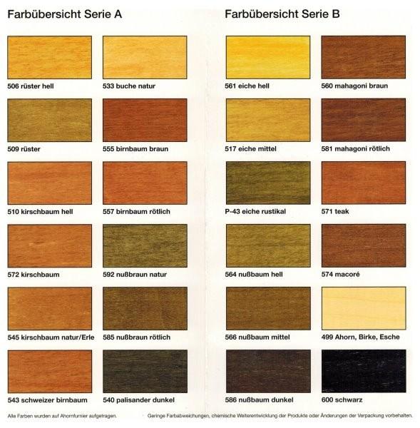 Bao-Farbtabelle (200) für Retuschier-Stifte, Artikel 8073